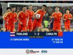 hasil-pertandingan-asian-cup-2019-thailand-vs-china.jpg