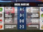 hasil-pertandingan-kamis-12-desember-2019-klasemen-liga-1.jpg