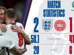 hasil-semifinal-euro-2020-inggris-vs-denmark-inggris-menang-2-1-lolos-ke-final.jpg
