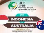 indonesia-vs-australia_20181001_083939.jpg