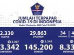 kasus-baru-covid-19-di-indonesia.jpg