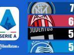 klasemen-4-besar-liga-italia-hingga-pekan-29-liga-italia-2020-2021.jpg