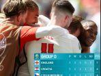 klasemen-grup-d-piala-eropa-2020-matchday-3.jpg