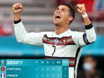 klasemen-grup-f-piala-eropa-2020-euro-2020-matchday-1.jpg