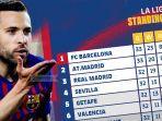 klasemen-la-liga-spanyol-setelah-barcelona-menang-2-1.jpg