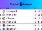 klasemen-liga-inggris-2021-2022-pekan-6-peringkat-6-besar.jpg