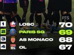klasemen-liga-prancis-2020-2021-posisi-empat-besar-liga-prancis-2020-2021.jpg