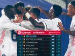 klasemen-liga-spanyol-2020-2021-7-besar-klasemen-laliga-spanyol.jpg