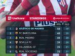klasemen-liga-spanyol-20202021-6-besar-klasemen-liga-spanyol.jpg