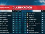 klasemen-liga-spanyol-2021-2022-pekan-5.jpg