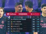klasemen-liga-spanyol-6-besar-setelah-real-madrid-menang.jpg