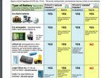 kriteria-khusus-untuk-baterai-lithium-ke-pesawat_20180313_140251.jpg