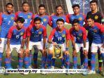 kualifikasi-piala-asia-u-19-2020-kalah-lawan-malaysia-thailand-gagal-lolos-ke-putaran-final.jpg