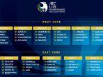 kualifikasi-piala-asia-u19-2020.jpg