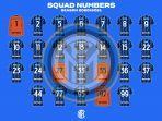 nomor-punggung-pemain-inter-milan-untuk-musim-20202021.jpg