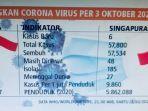 perbandingan_covid-19_indonesia_singapura.jpg