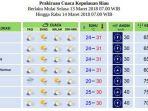 prakiraan-cuaca-bmkg-hang-nadim_20180313_090445.jpg