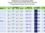 prakiraan-cuaca-jumat-9-maret-2018_20180309_092804.jpg