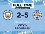 premier-league-result-epl-result-english-football-result-liga-primer-inggris.jpg