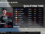 qualification-motogp-result-motogp-qualification-result-motogp-qp-result.jpg