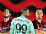 tiga-pemain-ac-milan-yang-kontraknya-akan-habis-pada-juni-2021.jpg