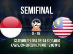 timnas-u16-indonesia-vs-malaysia_20180809_144421.jpg