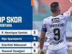 top-skor-bri-liga-1-2021-2022-hingga-pekan-4-paulo-henrique.jpg