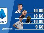 top-skor-liga-italia-pekan-12-cristiano-ronaldo-zlatan-ibrahimovic.jpg