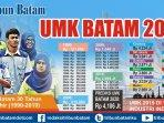 umk-batam-2020.jpg