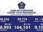 update-corona-di-indonesia-rabu-16-september-2020.jpg
