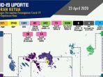 update-corona-di-kepri-23-april-2020.jpg