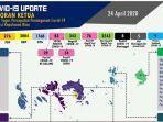 update-corona-di-kepri-24-april-2020.jpg