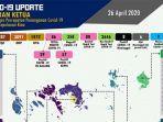 update-corona-di-kepri-26-april-2020.jpg