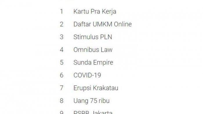 10 Peristiwa Nasional yang Trending di Pencarian Google Indonesia pada 2020, Simak Daftar Lengkapnya