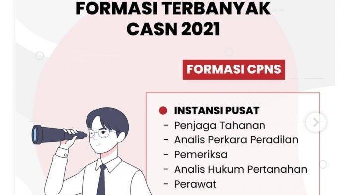 Formasi CPNS 2021, Kemenpan RB Bocorkan Formasi Paling Banyak Membuka Lowongan CPNS dan PPPK