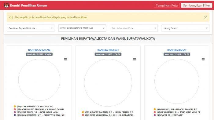 Link Hasil Pilkada Bangka Selatan, Bangka Barat, Bangka Tengah dan Belitung Timur, Daerah Lainnya