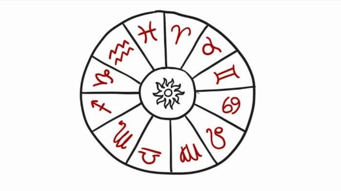 Prediksi Zodiak Minggu Ini, Capricorn akan Dapat Hal Baru, Pisces Harus Bisa Lupakan Masa Lalu