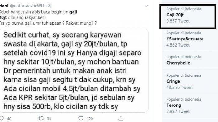 Viral Kisah Netizen Bergaji Rp20 Juta Tergerus Covid-19, Kredit Mobil dan Rumah, Lalu Minta Bansos