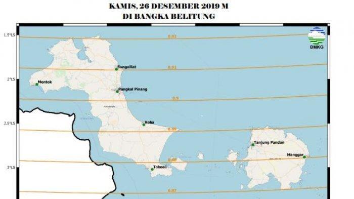 Perlintasan Gerhana Matahari Cincin melewati Bangka Belitung, Ada Potensi Hujan Saat Terjadi Gerhana
