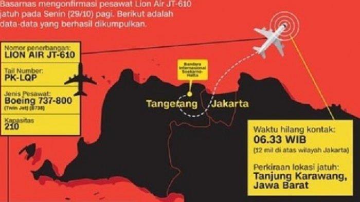 Ini Daftar Lengkap Nama-nama 181 Penumpang dan Awak Pesawat Korban Jatuhnya Lion Air JT 610