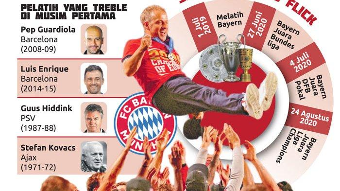 Hansi Flick, Pelatih Sementara yang Bawa Bayern Meraih Treble