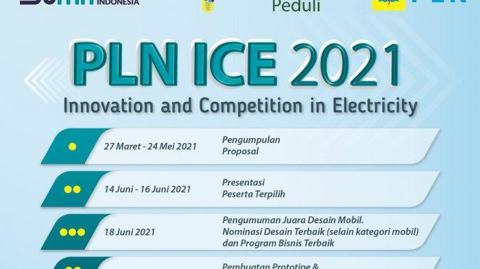 PLN ICE 2021, Segera Daftar, Kompetisi Inovasi PLN Berhadiah Satu Miliar Ditutup 24 Mei