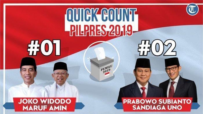 6 Lembaga Survei Tayangkan Quick Count Pilpres 2019, Charta Politika: Jokowi 54,24%, Prabowo 45,76%