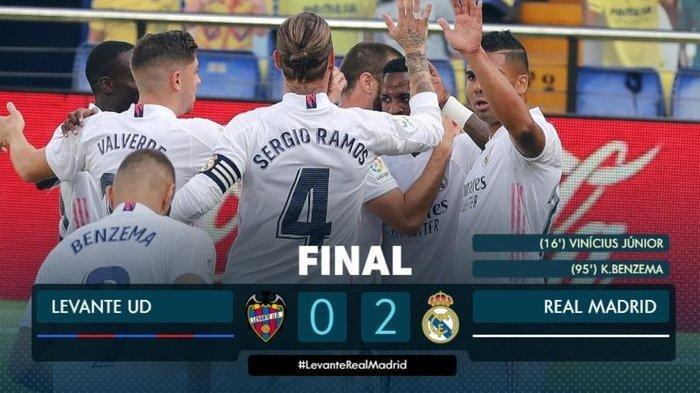 Hasil Lengkap dan Klasemen Liga Spanyol, Messi-Suarez Macet, Real Madrid Ngebut ke Puncak