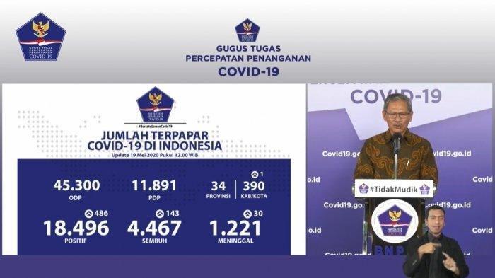 Terbaru Data Corona Indonesia 19 Mei: 18.496 Positif, 4.467 Sembuh, 1.221 Meninggal