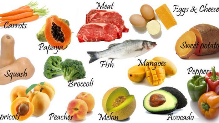 Mengkonsumsi Vitamin D Dosis Tinggi Bukanlah Obat Ampuh Malawan Covid-19