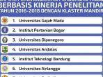 10-universitas-dengan-kinerja-penelitian-terbaik.jpg