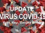 20210713-update-covid-19-di-bangka-belitung.jpg