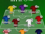 football-tribe-memilih-2-pemain-indonesia_20180512_125629.jpg