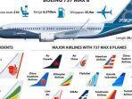 ilustrasi-pesawat-boeing-737-max.jpg